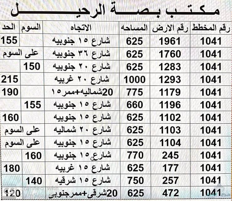 اراضى للبيع فى مخطط 1041 حي مشرف
