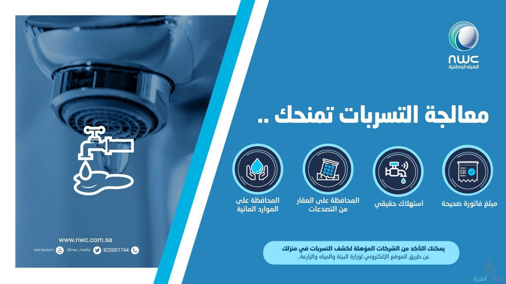 شركة كشف تسربات المياه شرق الرياض 0536303073