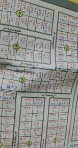 ثلاث اراضي بمخطط اليرموك1008